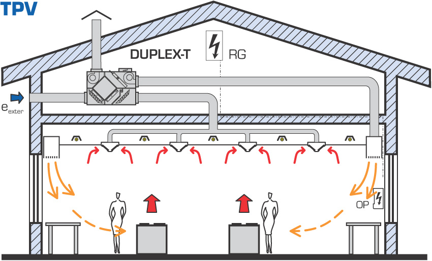 Tpv ventilation and air conditioning ceilings atrea s r o - Kitchen ventilation system design ...